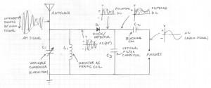 Generic Crystal Radio Schematic