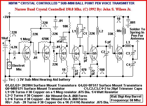 radio transmitter schematics the 50 mhz crystal in the diagram is labelled correctly the circuit employs a frequency tripler
